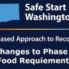 Safe Start Washington guidelines